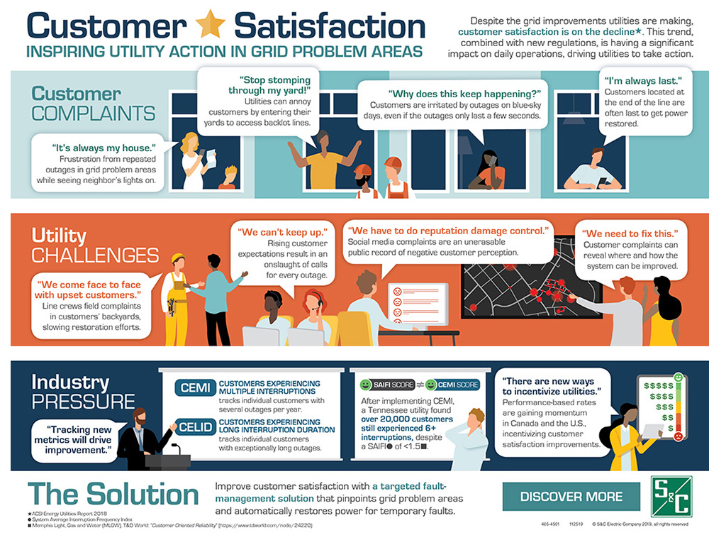 VacuFuse Customer Satisfaction
