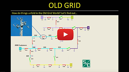 From Old Grid to Smart Grid: The Economic Impact on Electricity Customers